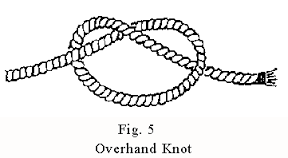 The Ultimate Knot Tying Video:  All Preppers Should Know These Knots